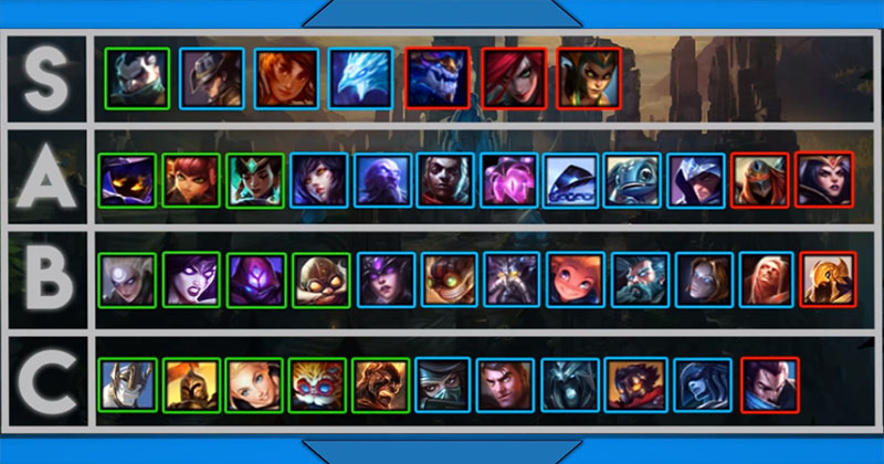 Wild Rift All Champions Tier List [ April 2021 Update]