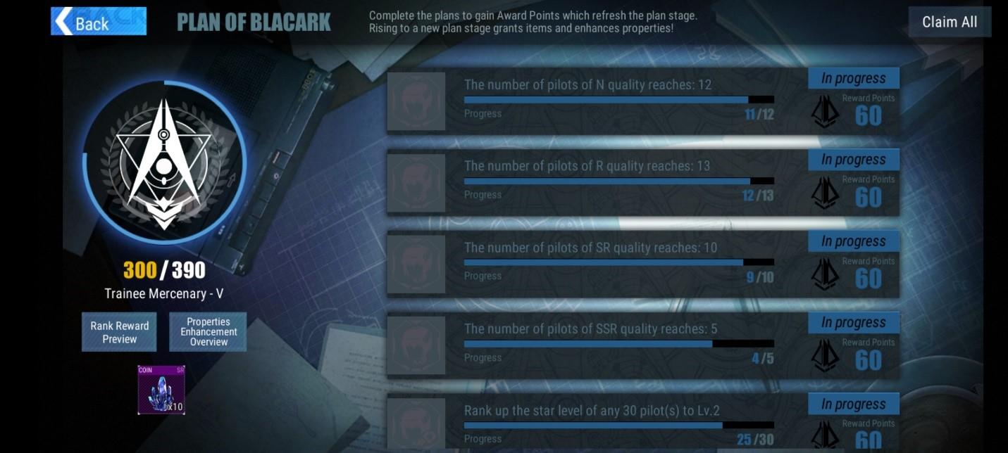 4 Tips Cepat Naik Level di Game Final Gear dan Rekomendasi Waifu untuk Menjadi Carry